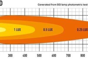 Linear 36 STD valokuvio